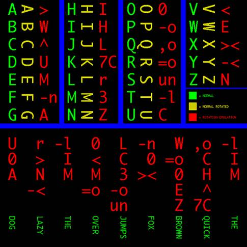 New internet encryption standard